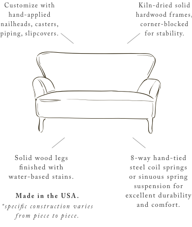 Sketch of couch